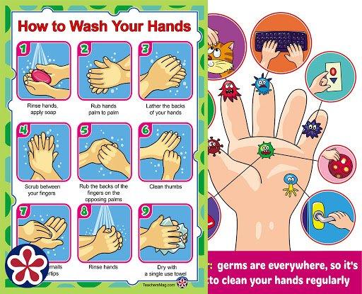 Як правильно мити руки: рекомендації ВОЗ